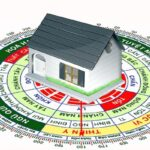 Hướng dẫn chọn hướng nhà theo cung mệnh giúp gia chủ đón tài lộc